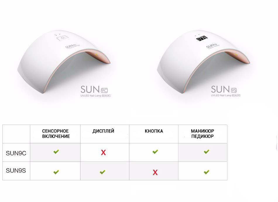Отличие лампы Sun 9c от Sun 9s